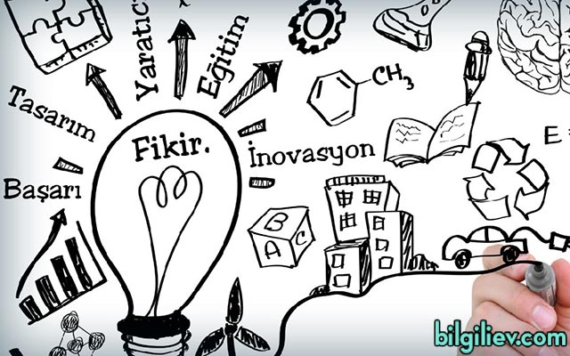inovasyon;inovasyon-nedir;inovasyon-nedir-kisaca;inovasyon-cesitleri;inovasyon-ne-demek;inovasyon-ornekleri;inovasyon-turleri;inovasyon-fikirleri;inovasyon-nedir-ornekleri